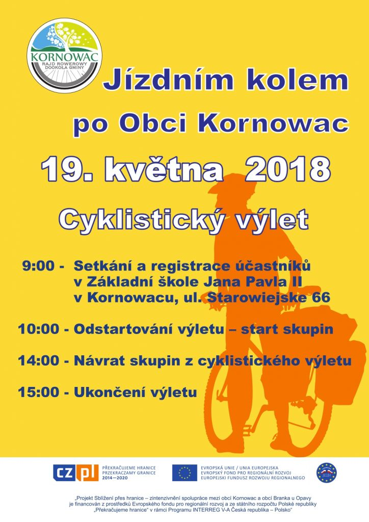 Tour de Kornowac